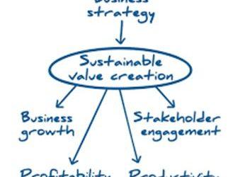 Création de valeur, Management de transition et LBO